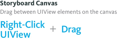 Right click and drag between Storyboard canvas UIView elements to add layout constraints